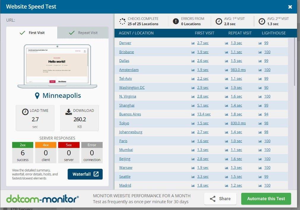 HostArmada Speed Test by Dotcom-Tools