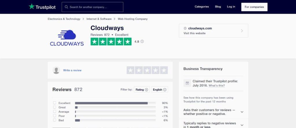 Cloudways Reviews _-Read Customer Service Reviews of cloudways.com on trust pilot -